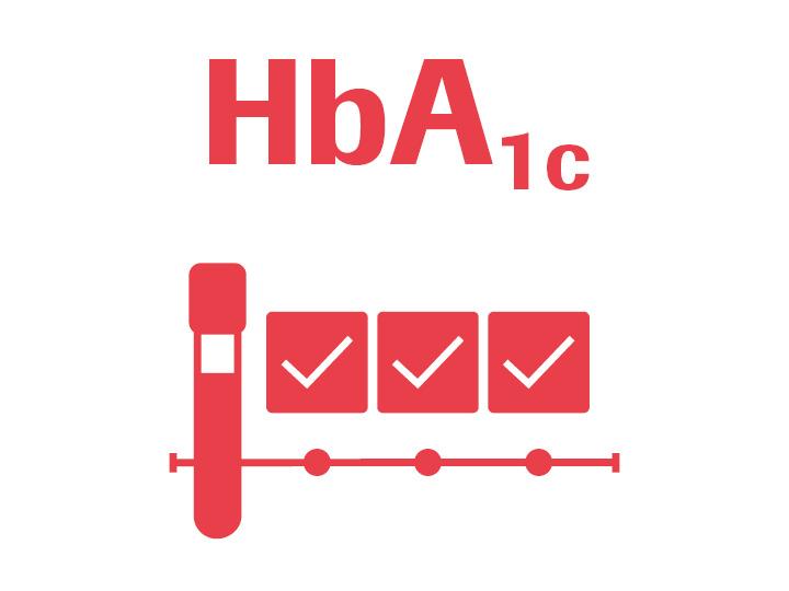 Glykovaný hemoglobin v klinické praxi 2020