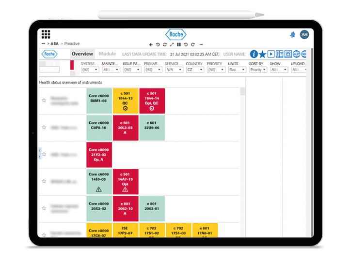 Roche Remote CareGiver – platforma pro vzdálenou správu